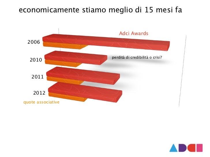 Assemblea Art Directors Club Italiano  Slide 3