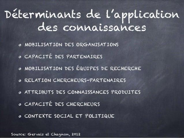 Déterminants de l'application des connaissances MOBILISATION DES ORGANISATIONS CAPACITÉ DES PARTENAIRES MOBILISATION DES É...