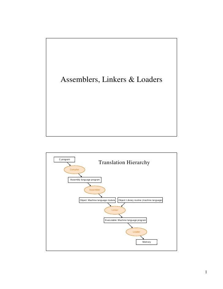 Assemblers, Linkers & LoadersC program                                    Translation Hierarchy        Compiler           ...