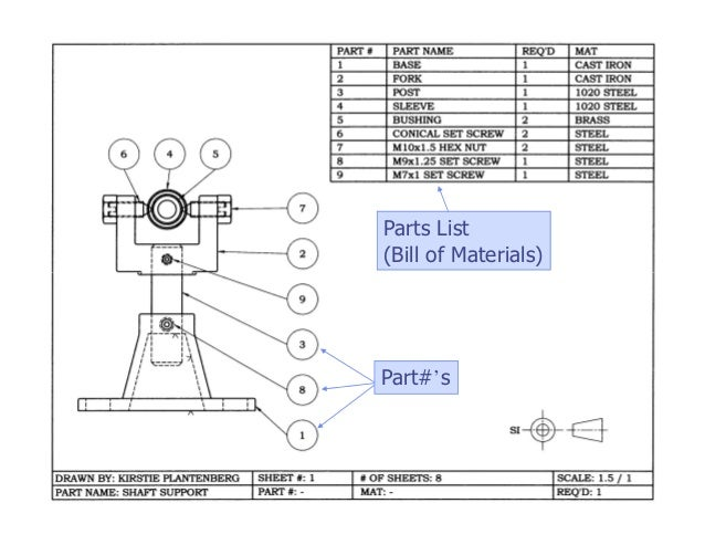 Assembly drawing parts list bill of materials parts ccuart Image collections