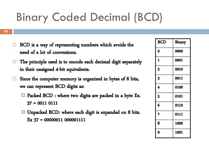Assembly language 8086