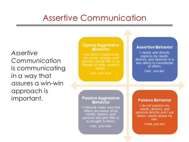 Assertive Communication