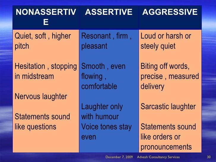 Non assertive communication style