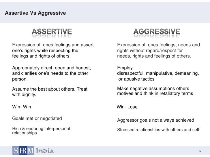 Assertive behavior examples