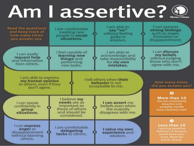 Billedresultat for am i assertive
