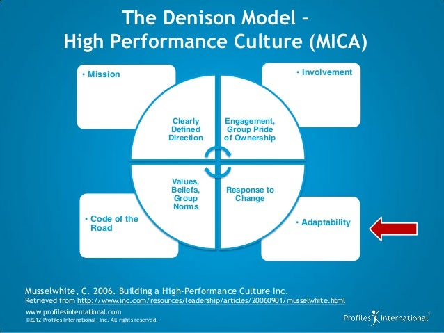 building a high involvement culture In pursuit of high performance by the  the advantages disadvantages of employee involvement  it is essential for balancing work environment and the working .
