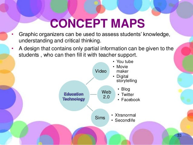 critical thinking graphic organizers Debate form: this graphic organizer can be used with reading activities to help develop critical thinking, analysis, and comprehension skills about a specific topic this is a good graphic organizer to use as a segue to a writing activity.