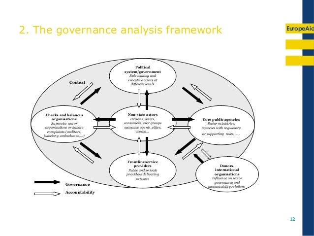 an analysis of the political and economical context on educational system Some common factors are political, economic, social and technological (known as pest analysis) companies also study environmental, legal, ethical and demographical factors  the stability of a political system can affect the appeal of a particular local market  business analysis economic analysis political analysis politics regulations.