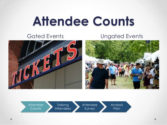 the impact of special events James p reber wrote this article about the seven (7) elements of a successful special event these are guidelines for fundraising events and special events james.
