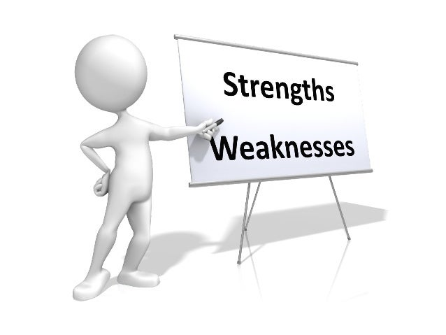 strenghts and weaknesses In the event that you are asked about strengths and weaknesses at the same time, discuss your weakness first so that you can end on a positive note when addressing your weaknesses, draw upon examples relating to either skills/habits or personality traits.