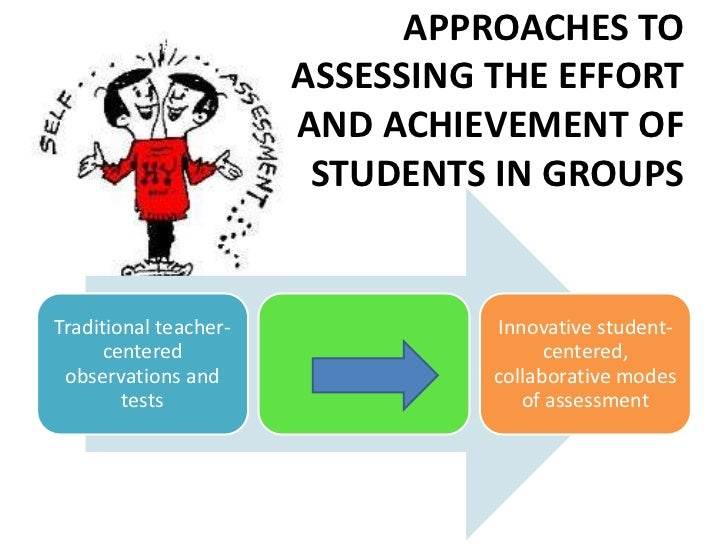 assessing what students learn At their best, assessments can help teachers improve students' learning by   this topic aligns with the redefining student success community of excellence.