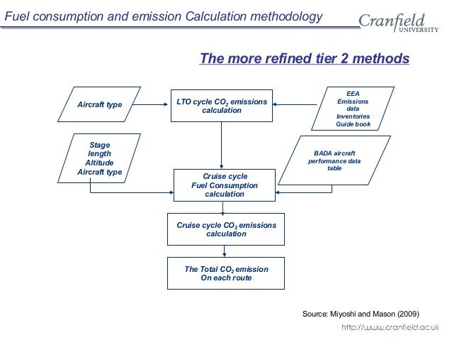 Eu emissions trading system airlines
