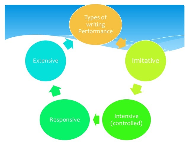 assessing writing Simple ways to assess the writing skills of students with learning disabilities by: stephen isaacson simple ways to assess the writing skills of students with.