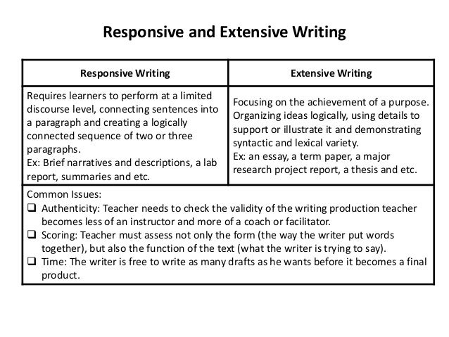 assessing essay writing Essay writing at university, students' learning is often assessed primarily through written work students may also be asked to make oral presentations or display their knowledge through a poster but the emphasis is on written assignments such as essays, reports and examinations these writing tasks are designed by.