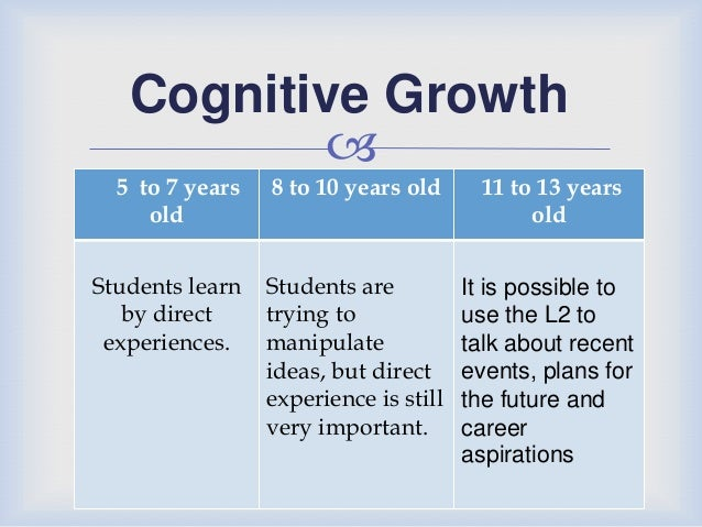TI-AIE: Supporting language learning through formative assessment
