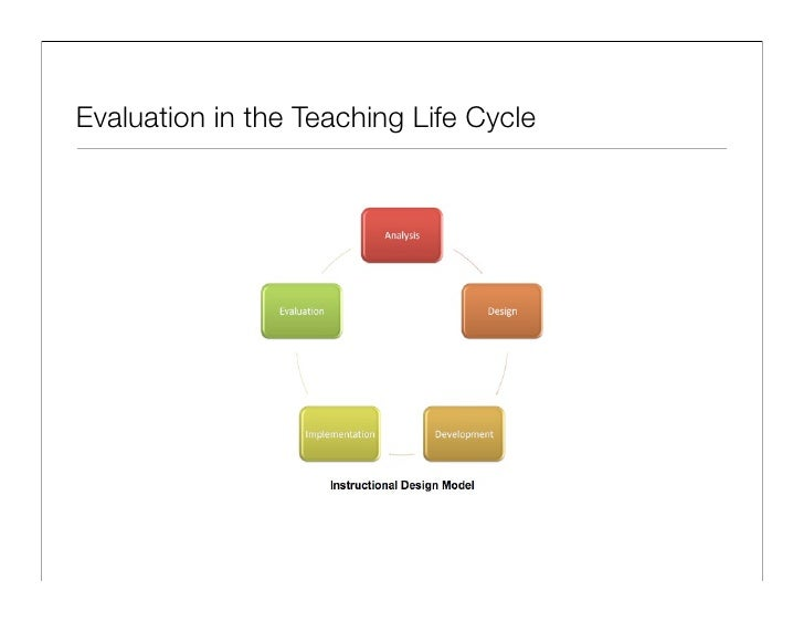 Evaluation in the Teaching Life Cycle
