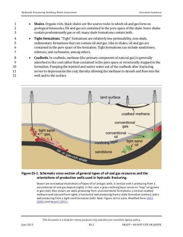 How To Extract Natural Gas Without Fracking