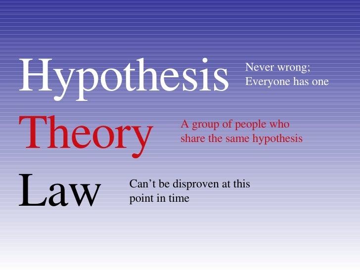 Hypothesis Theory Law Never wrong; Everyone has one A group of people who share the same hypothesis Can't be disproven at ...
