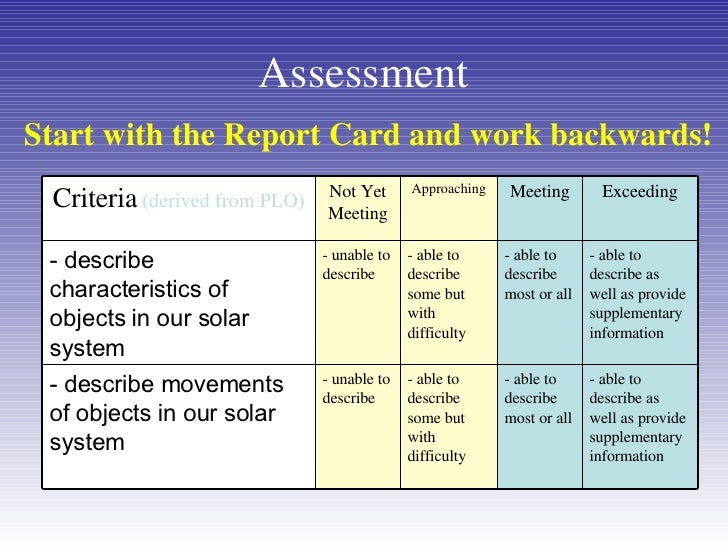 Assessment Start with the Report Card and work   backwards! - able to describe as well as provide supplementary informatio...