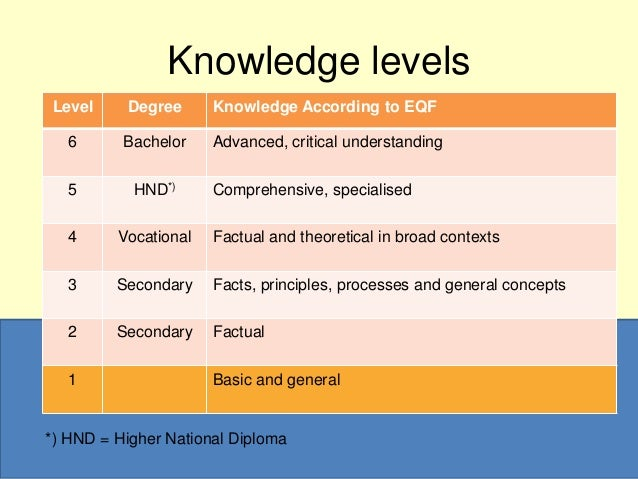 Assessment and grading criterias in universities of applied sciences