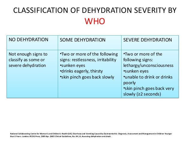 Assessment and management of dehydration