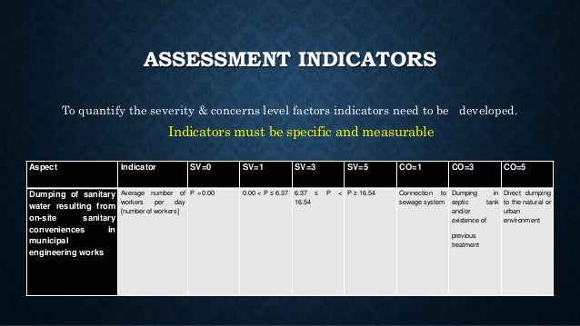 assessment and operational control of on site environmental impacts
