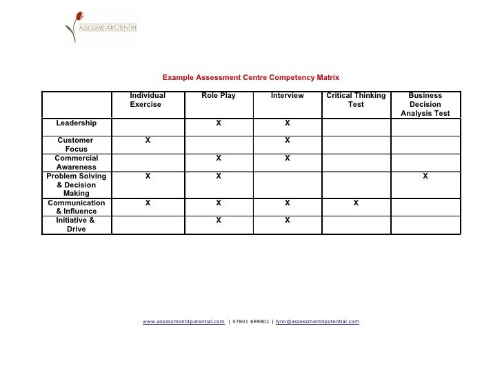 Assessment Centre Score Sheet. Example Assessment Centre Competency Matrix  Individual Role Play Interview .