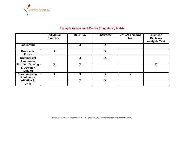 Superieur Assessment Centre Score Sheet. Example Assessment Centre Competency Matrix  Individual Role Play Interview .