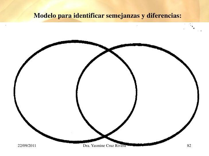 Assessment en el saln de clases dra yasmine cruz rivera yasmine cruz rivera 81 82 ccuart Gallery