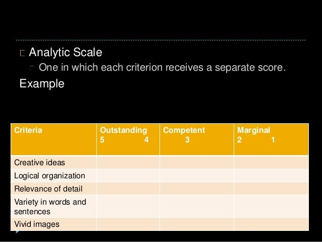 Analytic Scale One in which each criterion receives a separate score. Example Criteria Outstanding 5 4 Competent 3 Margina...