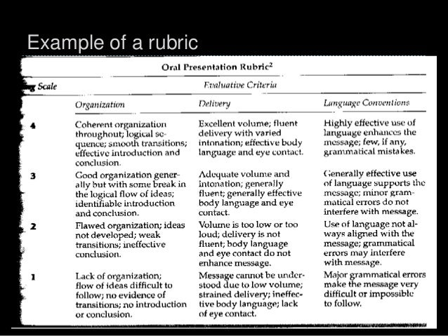 Example of a rubric