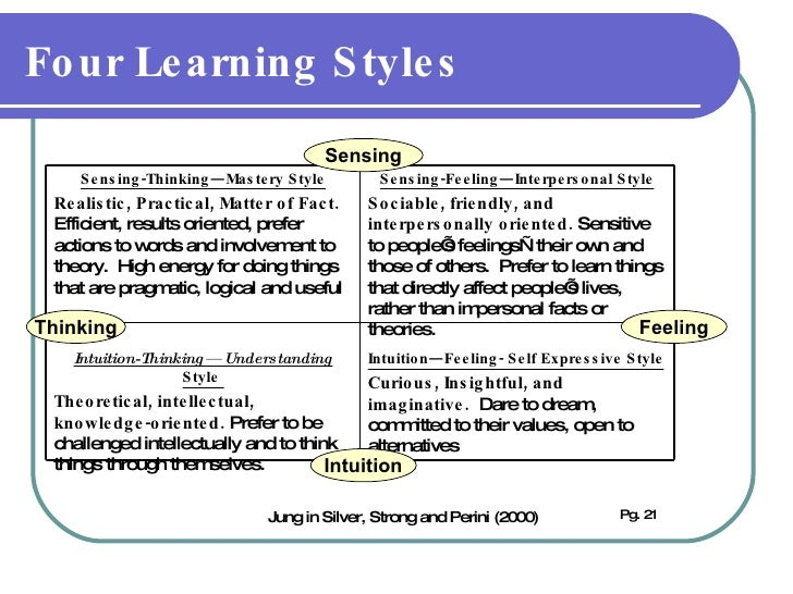 the analysis of learning styles through Learning styles there are different and learning through observation and discussing the thorough collection and analysis of data about experiences and events.