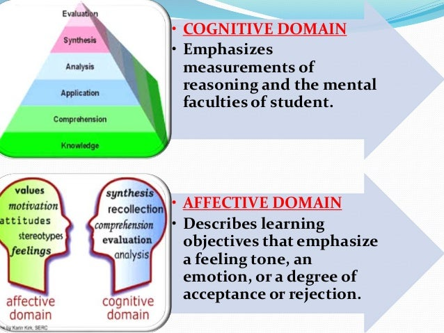 cognitive affective and psychomotor domains pdf