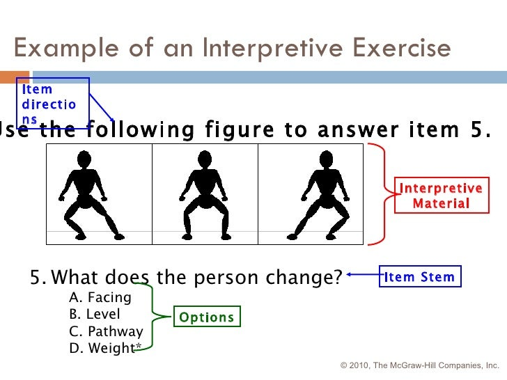 interpretive example