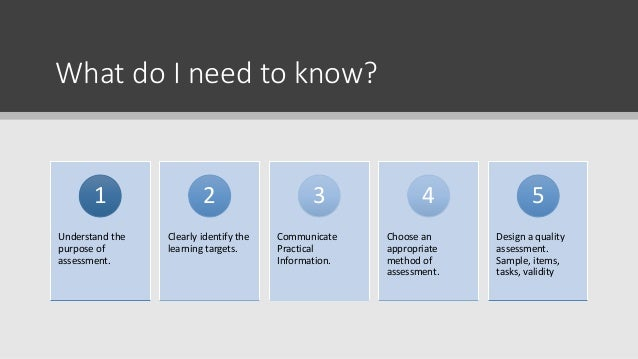 What do I need to know? Understand the purpose of assessment. 1 Clearly identify the learning targets. 2 Communicate Pract...