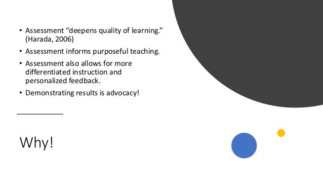 """Why! • Assessment """"deepens quality of learning."""" (Harada, 2006) • Assessment informs purposeful teaching. • Assessment als..."""