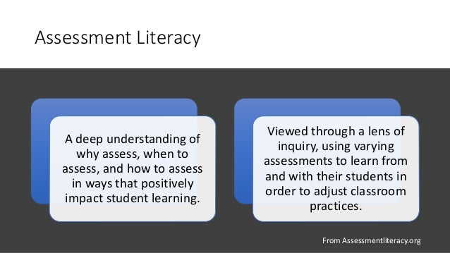 Assessment Literacy A deep understanding of why assess, when to assess, and how to assess in ways that positively impact s...