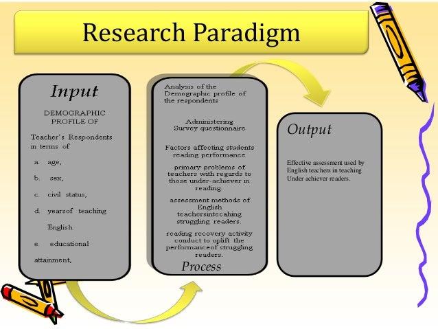 https://image.slidesharecdn.com/assessmentmethodsusedbyenglishteachersinassistingunderachieverreadrsamonggradesevenstudentsincatanau-131015004131-phpapp02/95/thesis-ppt-assessment-methods-used-by-english-teachers-in-assisting-under-achiever-readrs-among-grade-seven-students-in-catanauan-3-638.jpg?cb\u003d1436734761