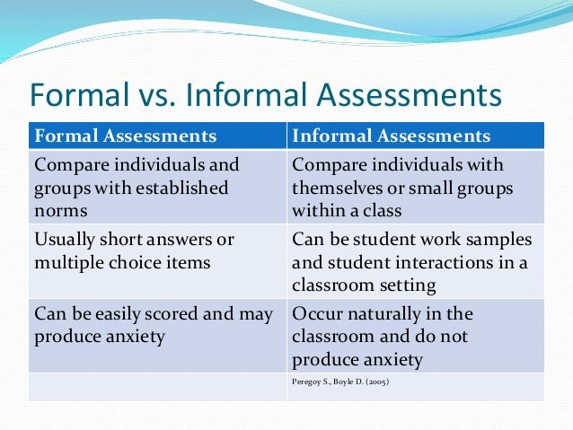 High Quality Formal Vs. Informal Assessments ...