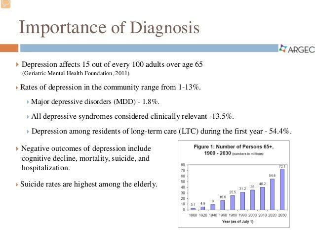 ARGEC Module: Assessment of Geriatric Depression Final