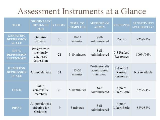 ARGEC - Assessment of Geriatric Depression
