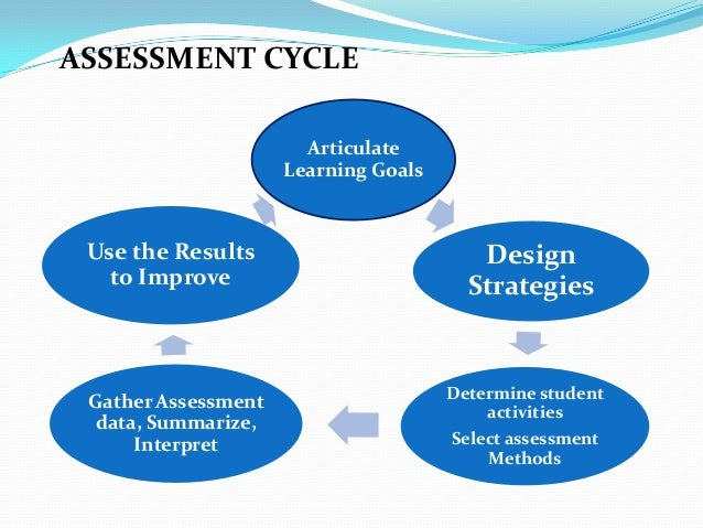 Assessment and learners 3 essay
