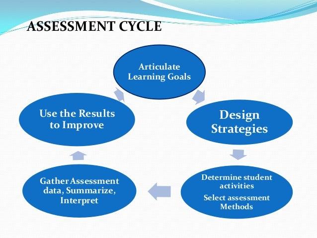 assessment learning essay