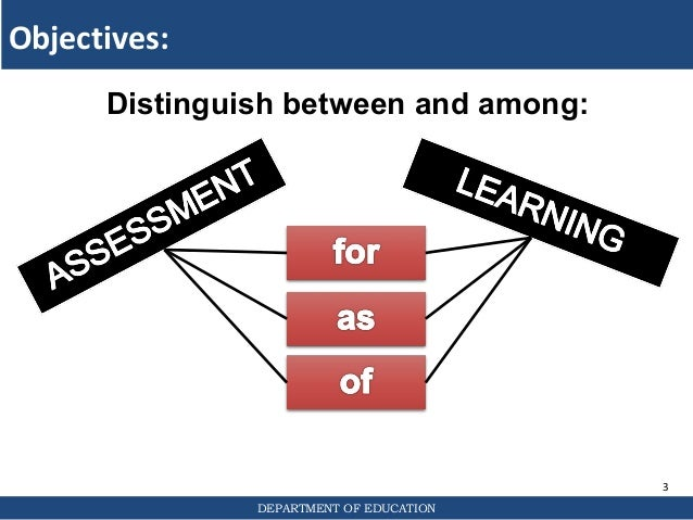 evaluation of learning outcomes in education Evaluation, the last phase of the teaching process, is the ongoing appraisal of the patient's learning progress during and after teaching the goal of evaluation is to find out if the.