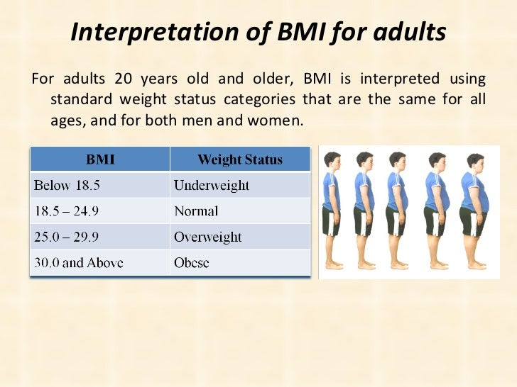 Interpretation of BMI for adults <ul><li>For adults 20 years old and older, BMI is interpreted using standard weight statu...