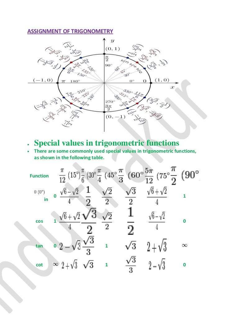 ASSIGNMENT OF TRIGONOMETRY                                            <br /><ul><li>Special values in trigonometric functions