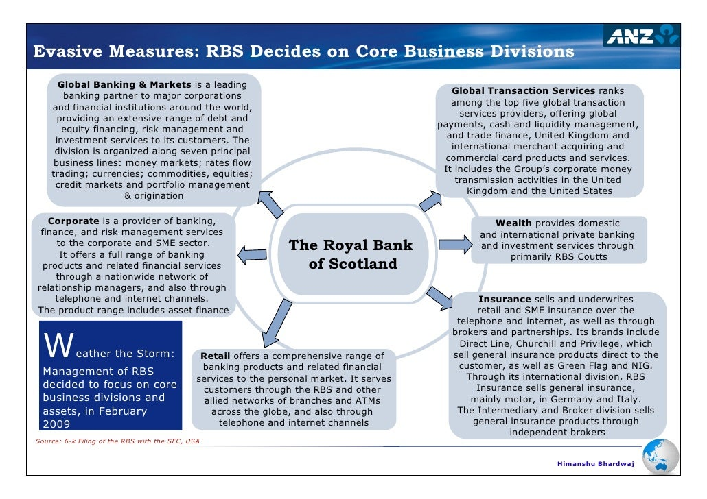 Assessment of the ANZ-RBS Merger in Asia Pacific