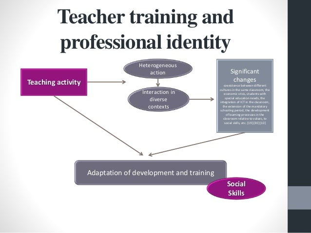 teacher professional identity The use of time may be viewed as a powerful tool in rebuilding teachers' identity as well as an important element in the process of developing professional identity this study aims at describing and analyzing.