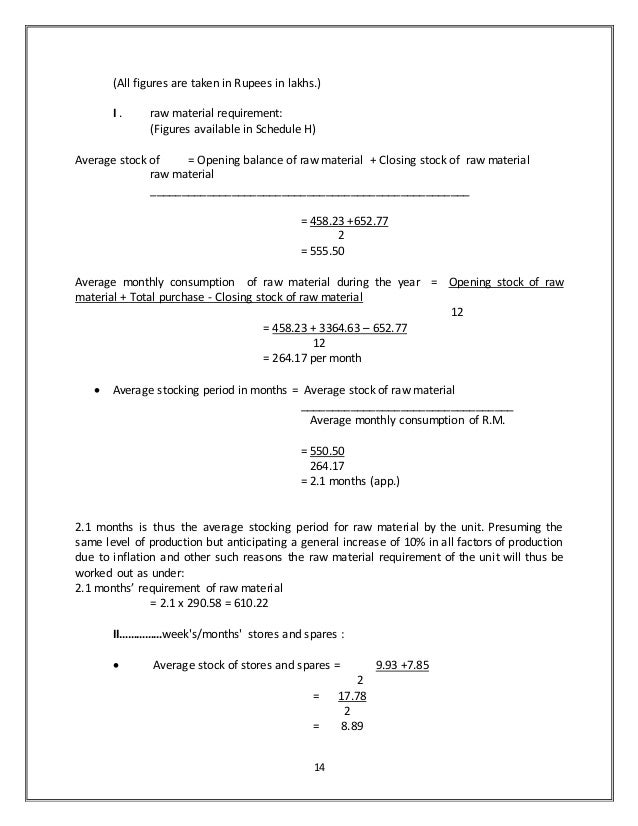Assessment of Working Capital – Format of Working Capital