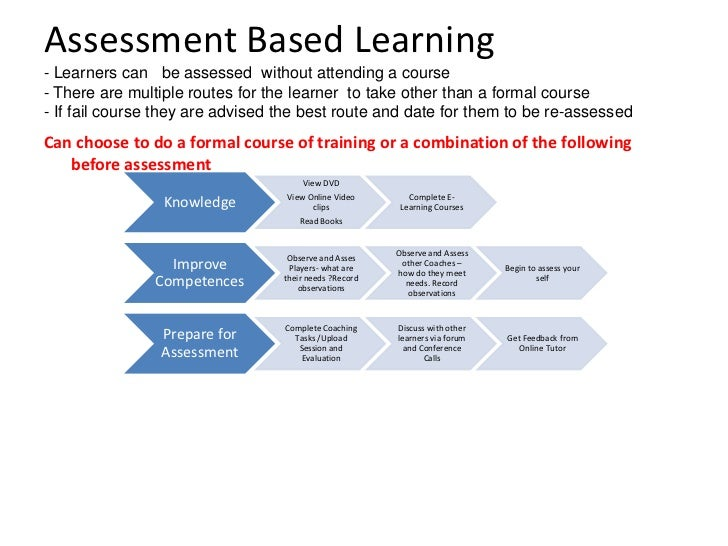 Assessment Based Learning- Learners can be assessed without attending a course- There are multiple routes for the learner ...